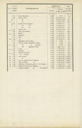 TH_1887_PL94 – Tarif (page 4)