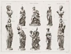 DUR_1868_PL199 – Statues diverses