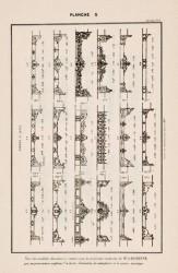 DUR_1889_PL005 – Barres d'appui
