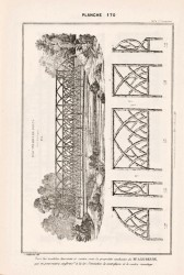 DUR_1889_PL170 – Balustrades de ponts