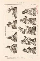 DUR_1889_PL479 – Groupes pour fontaines
