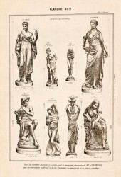DUR_1889_PL482 – Statues décoratives