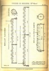 BROU_1923_PL042 – Barillet cloisonné