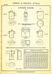 BROU_1923_PL087 – Siphons divers