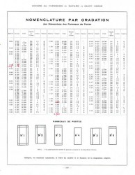 BAY_F3_PL199 – Nomenclature par gradation des dimensions des panneaux de portes