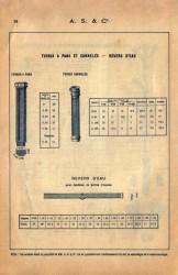 SAL_V1900_PL091 – Tuyaux à pans et cannelés – Revers d'eau