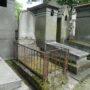 Entourages de tombes (1) - Division 56 - Cimetière du Père Lachaise - Paris (75020) - Image15