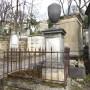 Entourages de tombes - Division 11 - Cimetière du Père-Lachaise - Paris (75020) - Image13