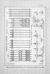 CAP_PL0570 – Grilles de clôture