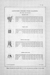 CAP_PL0695 – Garnitures creuses pour colonnes