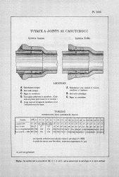 CAP_PL1068 – Tuyaux à joints au caoutchouc