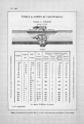 CAP_PL1069 – Tuyaux à joints au caoutchouc – Système A. Turquet