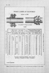 CAP_PL1071 – Tuyaux à joints au caoutchouc – Système Lavril
