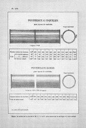 CAP_PL1075 – Fourreaux à coquilles et fourreaux ronds