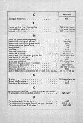 CAP_PL1184 – Table des matières