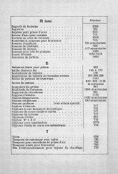 CAP_PL1187 – Table des matières
