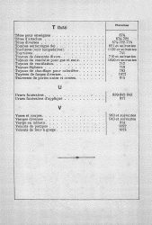 CAP_PL1188 – Table des matières