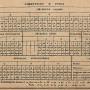 DENO_1894_PL509 - Réchauds, coquille, chaufferettes, etc... - Image3