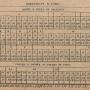 DENO_1894_PL538 - Galets et roues de brouettes - Image2