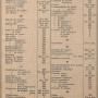 DENO_1894_PL552 - Table alphabétique des matières - Image1