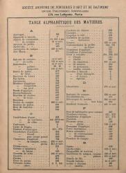 DENO_1894_PL552 – Table alphabétique des matières