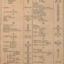 DENO_1894_PL553 - Table alphabétique des matières - Image1