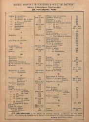 DENO_1894_PL553 – Table alphabétique des matières
