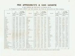 DUR_FU6_F35_PL000 – Prix approximatifs et sans garantie