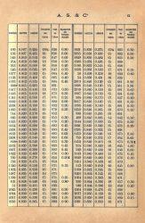 SAL_V1900_PL591_09 – Nomenclature des dimensions des modèles de panneaux de portes