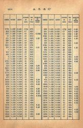 SAL_V1900_PL591_26 – Nomenclature des dimensions des modèles de panneaux de portes