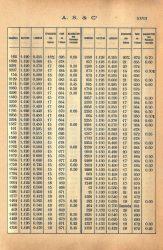 SAL_V1900_PL591_27 – Nomenclature des dimensions des modèles de panneaux de portes
