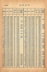 SAL_V1900_PL591_28 – Nomenclature des dimensions des modèles de panneaux de portes