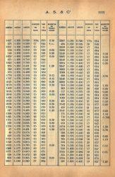 SAL_V1900_PL591_29 – Nomenclature des dimensions des modèles de panneaux de portes