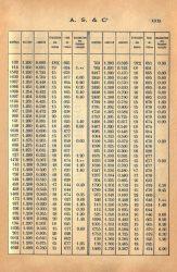 SAL_V1900_PL591_31 – Nomenclature des dimensions des modèles de panneaux de portes