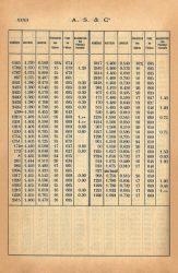 SAL_V1900_PL591_32 – Nomenclature des dimensions des modèles de panneaux de portes