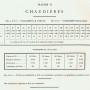 VIR_1893_PL15 - Chaudières - Image2